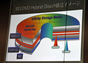 Blu-ray DVD hybrid disk unveiled - photo 4