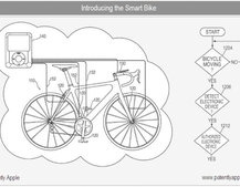 Apple Smart Bicycle System patent promises to bring Nike Plus to cyclists