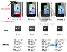 iPhone 5S, fingerprint reader and upgraded camera, spotted in leaked marketing materials