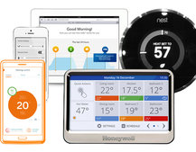 Smart heating is here: Five reasons to invest