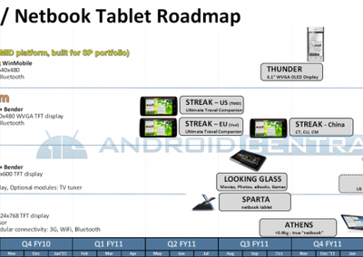 Dell Sparta and Athens netbooks appear