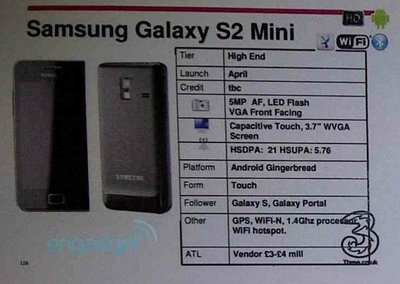 Samsung Galaxy S2 Mini leaks - coming to Three, not so mini