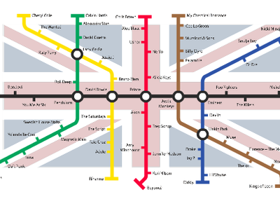 We7 Music Map takes tunes to the tube... sort of