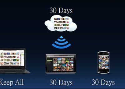 AcerCloud: Acer copies Apple iCloud for new limited cloud service