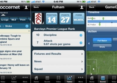 APP OF THE DAY: ESPNsoccernet review (iPhone)