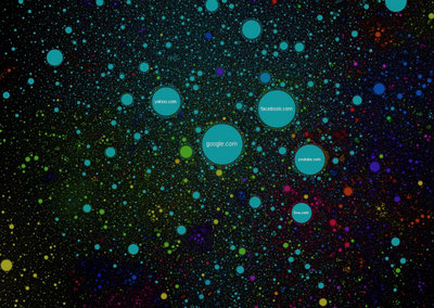Internet map displays 350,000 biggest websites as shining stars, and yes Pocket-lint is there