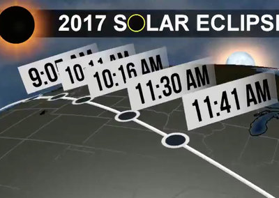 Twitter is live-streaming the 2017 solar eclipse so anyone can see it