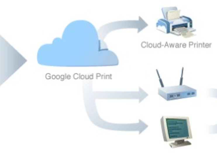 Google Cloud Printing takes on HP ePrint and Apple AirPrint