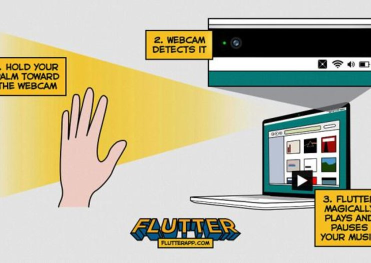 Google acquires Flutter, bringing Kinect-like gesture recognition on board