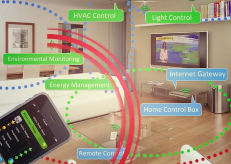 ZigBee and others explained