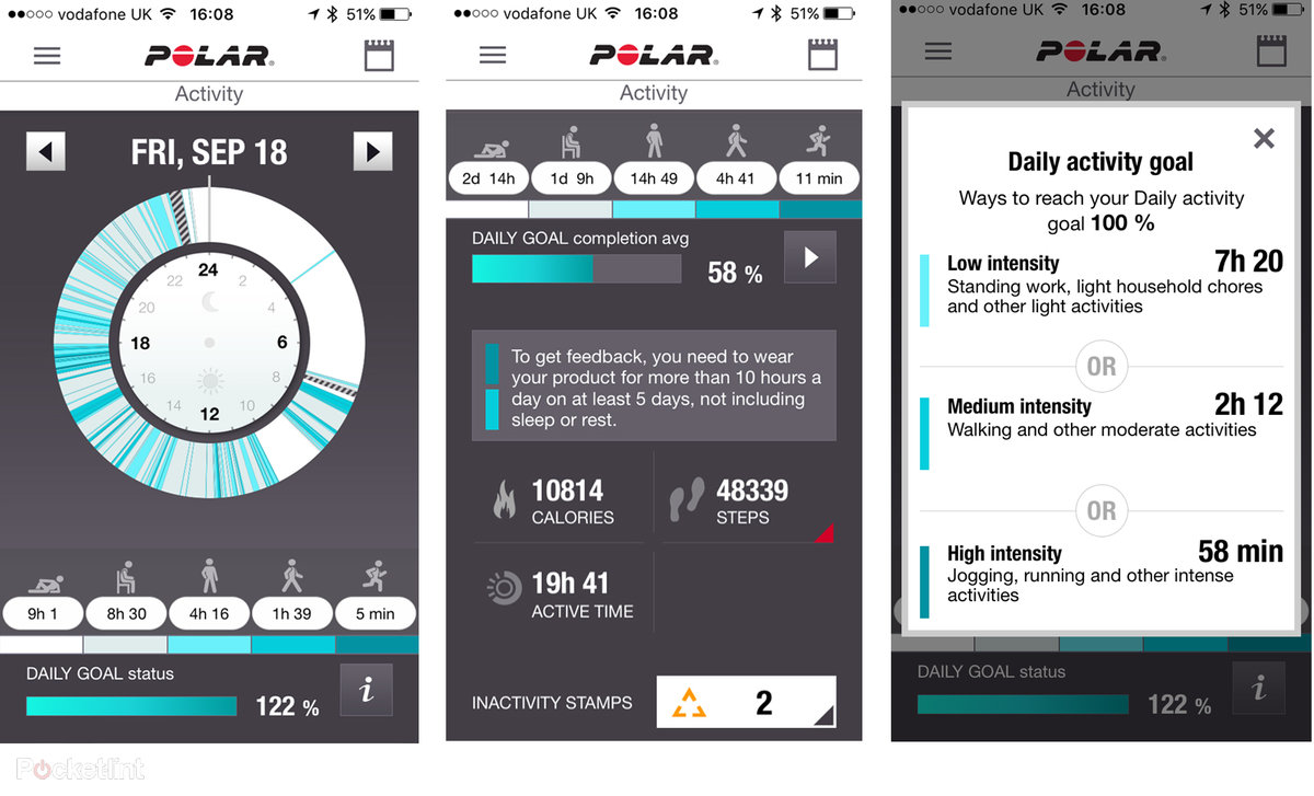 Polar Activity Loop 2 review: Function over form - Pocket-lint