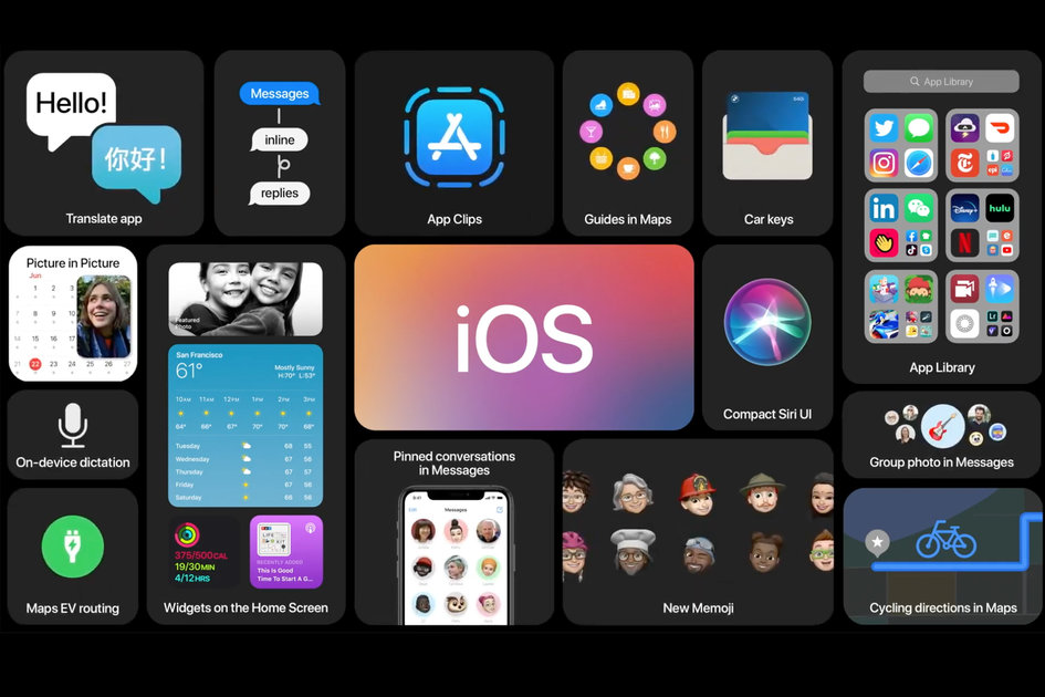 Apple iOS 14: New iPhone features explored