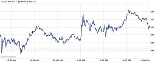 Apple stock up thanks to return of Sick-Note Steve