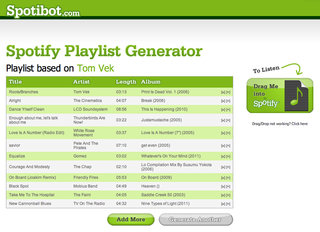 How to get the most from Spotify
