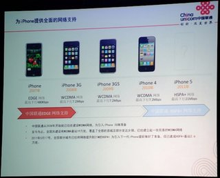 iPhone 5 is HSPA+ ready says operator