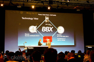 RIM's BBX mobiles to break from current BlackBerry form factor, will support BES