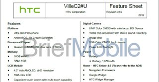 HTC Ville C specs leaked: Cheaper alternative to the HTC One S?