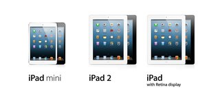 iPad mini or iPad 4: What's the difference?