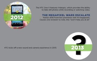 HTC teases new audio experience for 2013, get ready for karaoke