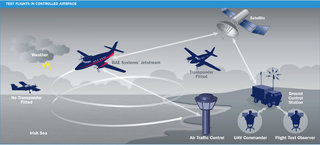 first unmanned flight takes place in uk airspace 500 mile trip controlled remotely image 3