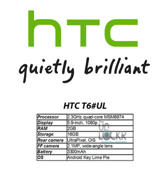 Bigger HTC One codenamed T6, to come with 5.9-inch 1080p display?