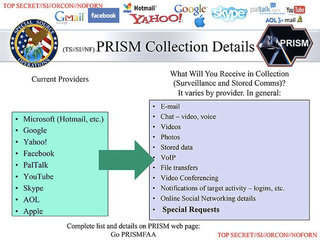 Leaked PRISM slides reveal US NSA, FBI cropped data from Apple, Google and more