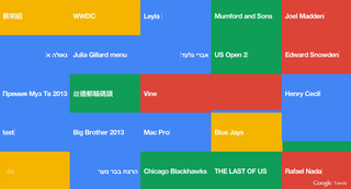 Website of the day: Google Hot Searches