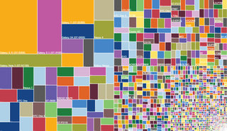 Android fragmentation increasing but may not be a bad thing, shows OpenSignal report