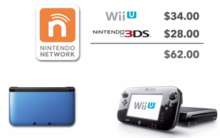 Nintendo 3DS update: YouTube, Miiverse and unified accounts coming soon