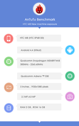htc m8 specifications revealed in antutu benchmark image 3