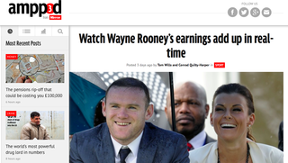 Website of the day: Ampp3D - Wayne Rooney