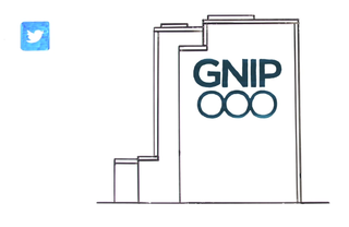 Twitter to acquire social data provider and partner Gnip