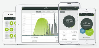 Smappee claims its energy monitor pays for itself in a year with power savings