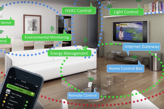 What Is Zigbee And Why Is It Important For Your Smart Home