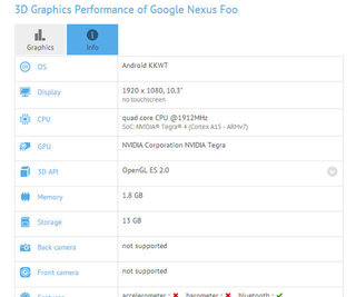 google nexus foo 10 3 inch tablet may bring a new nexus naming format image 3