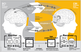 World's first brain-to-brain message sent across 5,000 miles