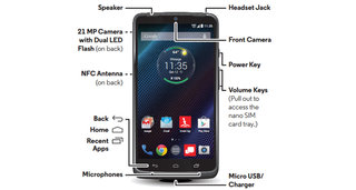 Motorola Droid Turbo leaks with UHD screen, 3GB RAM, 21MP camera and turbo battery charger