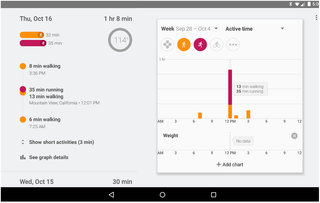 Google Fit is a Health app-like fitness hub now available for Android devices