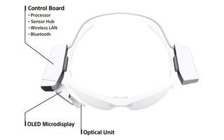 Sony Glass Single-Lens Display Module to appear at CES, watch out Google Glass