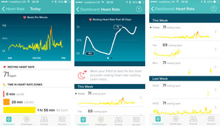 fitbit charge hr review imagem 30