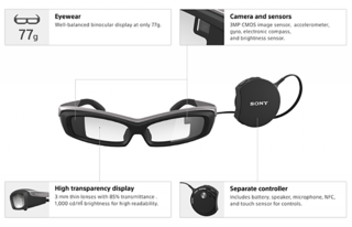 google glass might be dead but sony is pressing forward with smarteyeglass release image 2