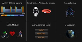 what is motionx technology and why are swiss smartwatches using it  image 3