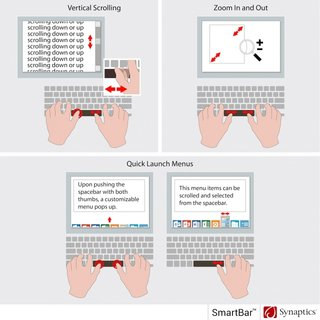 what is synaptics smartbar and how might it forever change the spacebar with touch  image 2