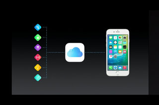 Apple HomeKit: 6 compatible devices coming before the end of 2015