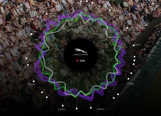 Wimbledon 2015 is getting biometric tracking: Grab your heart-rate sensing wearable