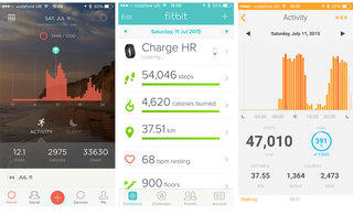 three peaks challenge how well did apple asus fitbit misfit and withings track our activity  image 2