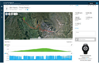 three peaks challenge how well did apple asus fitbit misfit and withings track our activity  image 6