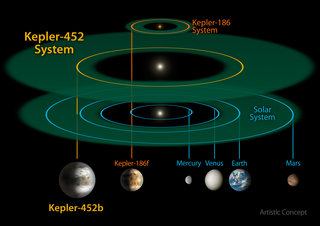 nasa discovers earth 2 0 here s what you need to know image 3