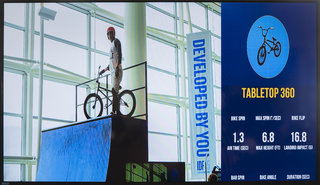 how intel wants to change bmx and action sports accurate trick tracking could come to pro competitions by 2016 image 2