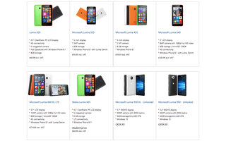 Microsoft Lumia 950 and Lumia 950 XL completely revealed on official store